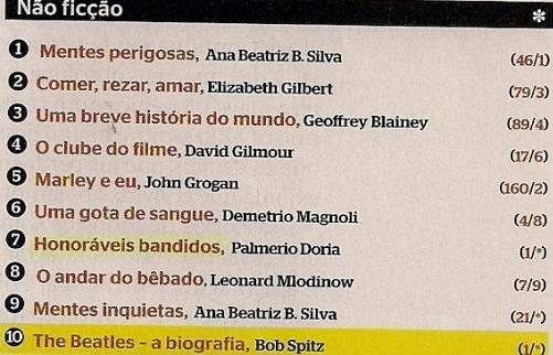 Revista Época